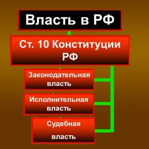 Органы власти Ивантеевки