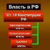 Органы власти в Ивантеевке